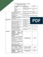 Calendario evaluaciones 8°