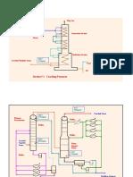 Petrochemicals chart 1.doc