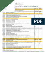 02 b Códigos de Actividad Económica Potenciales