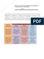 Modalidades de Aprendizaje. 2 Docx