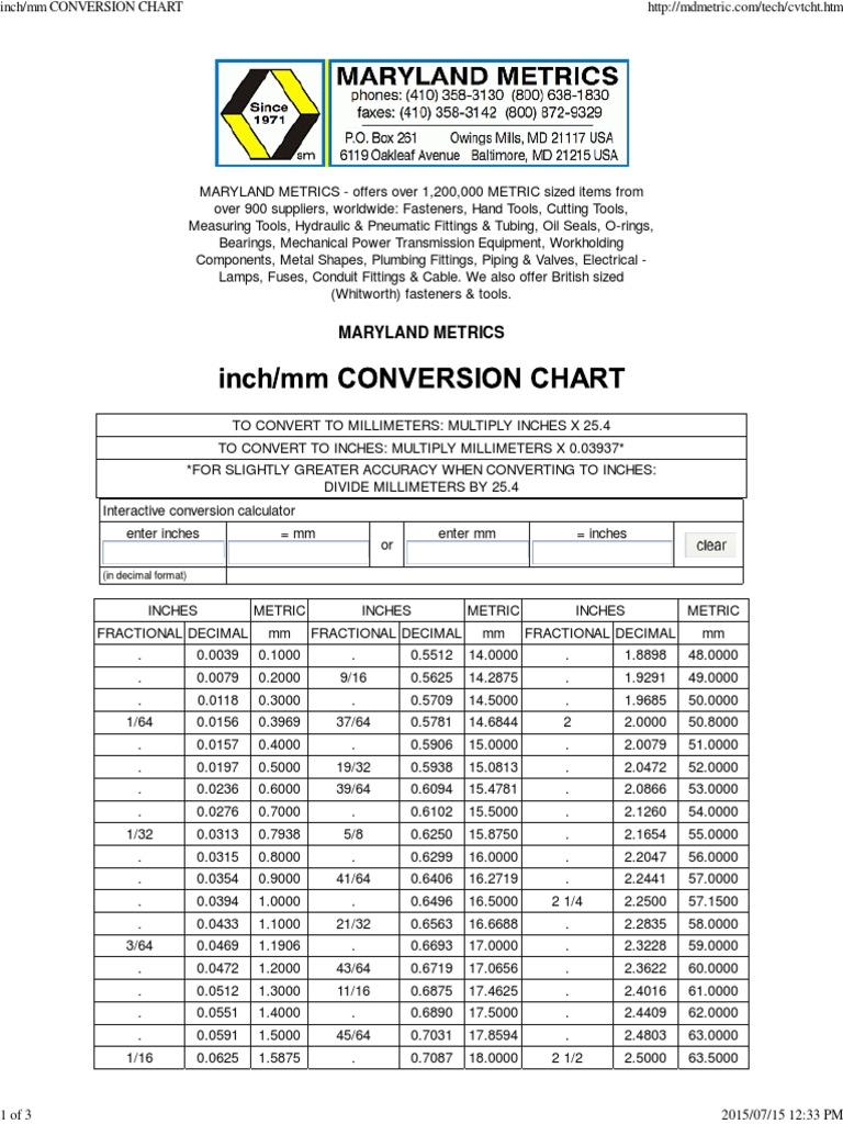 Mm conversion chart nvjuhfo Gallery
