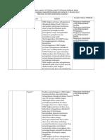 Rancangan Perbub Skd