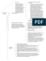 RFJB (Modelos de Intervencion).