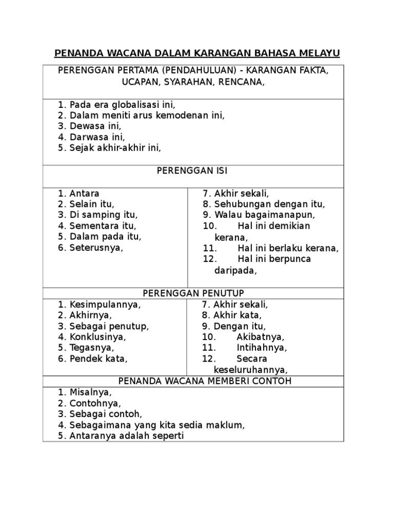 Penanda Wacana Dalam Karangan Bahasa Melayu