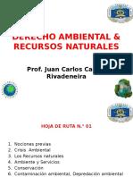 DERECHO AMBIENTAL & RECURSOS NATURALES EXAMEN FINAL.pptx