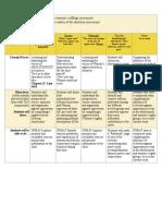 unit plan example