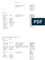 Process Recording Psychiatric Nursing