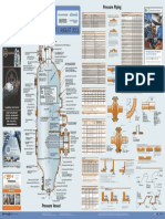 Pressure Vessel Chart