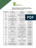 Resultado Aferição de Autodeclaração Dos Candidatos Negros Ed Nº 10.2016