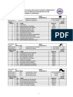 172697659-Susun-Atur-Acara-Mssd.pdf