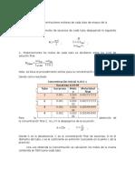 Cálculos 2da Parte. Practica 4
