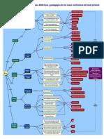 Enfoques, competencias, procesos didácticos y pedagógicos - Nivel Primario.pdf