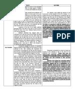 268247078-Ethics-Case-Digest.pdf