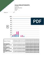Software Pws Pkm Dg 49 Desa-20140603 2015