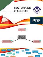 1.1-Modelos-de-arquitecturas-de-cómputo-EQUIPO.pptx
