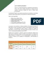 Materia primas para la industria petroquimica