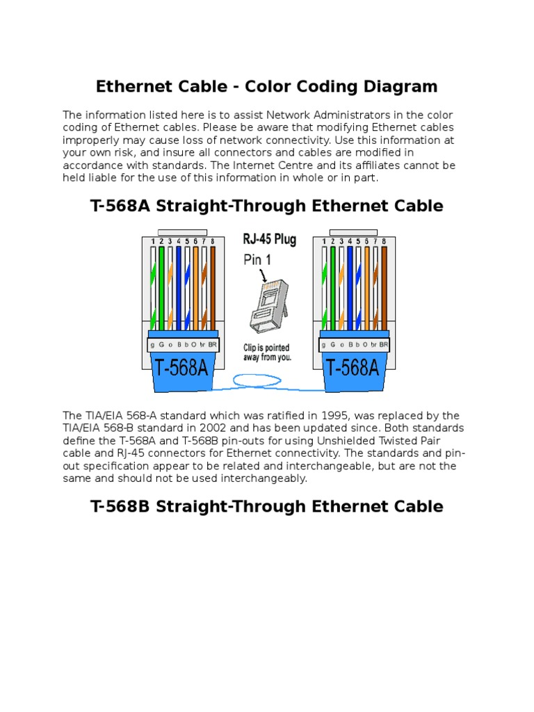 Ethernet Cable - Color Coding Diagram | Electrical Connector ...