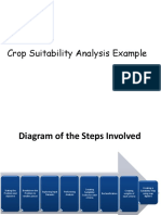 Lecture 6e Suitability Analysis Example