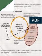 Paradigma - Kuhn