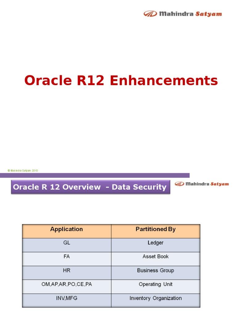 Mahindra Satyam - Oracle EBS R12 Enhancements | Oracle Corporation
