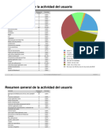 Actividad del usuario en foros 1418007.pdf