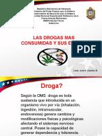 Efectos de Las Drogas en los adolecentes