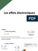 Effets Electroniques organique