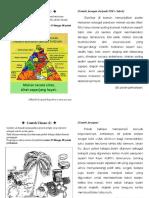 BM2 - Contoh-contoh Ulasan UPSR.pdf