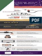 becrypt infographic
