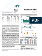 Market Radar 24 May 2017