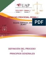 Derecho Procesal penal, introducción