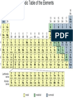 Periodic Table of the Elements.pdf