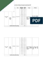 Pembagian Kloter Fieldtrip Teknologi Produksi Benih 2017