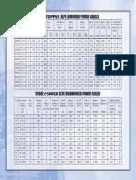 3core-copper-xlpe-armoured.pdf