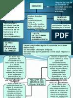MAPA CONCEPTUAL DERECHO%2c NATURAL Y POSITIVO (5).pptx