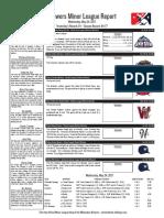 5.24.17 Minor League Report