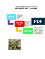 FORMAS-ECONÓMICAS-DE-DOMINACIÓN-COLONIAL.docx