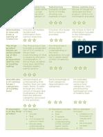 marking criteria