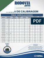 Tabela Calibragem de Pneus Agrícola