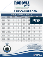 Tabela Calibragem.pdf