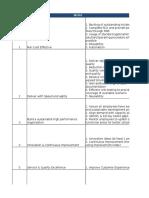 Goals And Objectives - FY2017.xlsx