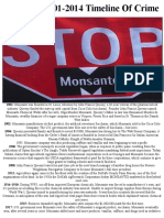 Monsanto Timeline of Crime 1901 - 2014