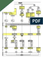 Diagram ELEC