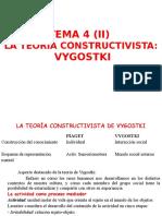 teoría constructivista Vigotsky
