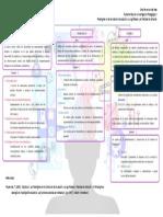 paradigmas mapa.pdf