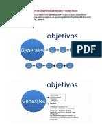 Redacción de Objetivos Generales y Específicos