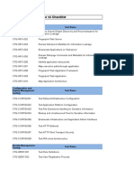 OWASPv4 Checklist