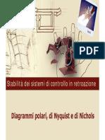 Diagrammi Polari Di Nyquist Di Nichols Rid