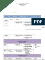 7.RPT Asas Refleksilogi.doc