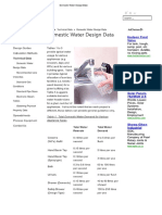 Domestic Water Design Data.pdf